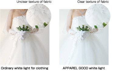 Rendering Clear White : the light made for expressing pure white